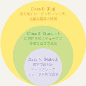 リサ クラスB